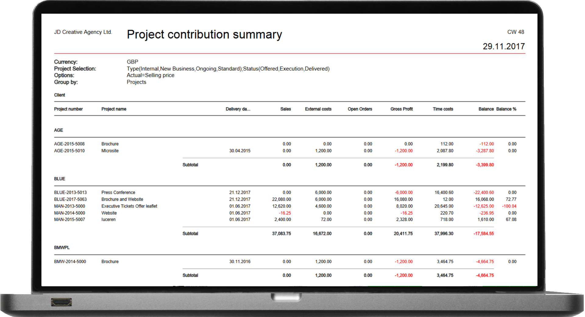 "PROAD report ""Project Overview"""